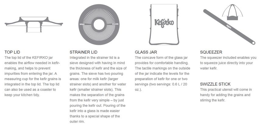 Kefirko Milk Amp Water Kefir Making Kit